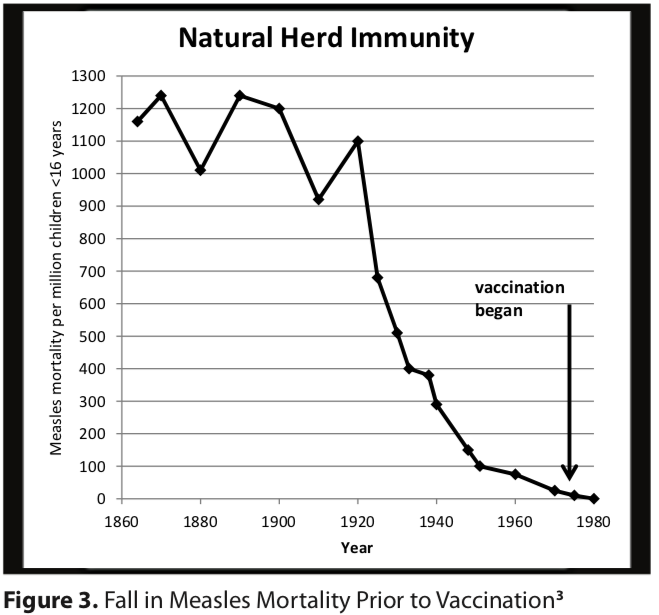 The Sixth Extinction: Vaccine Immunity and Measles Mutants in a Virgin Soil
