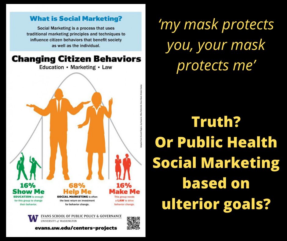 Capabilities of cloth masks didn't change, why did the messaging?